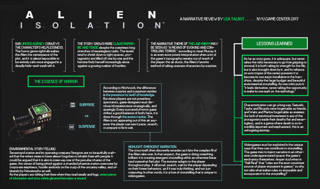 Poster design game - Leah Talbot Alien Isolation View